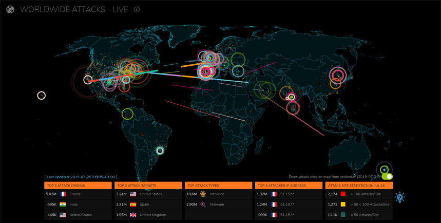 Worldwide IoT malware attacks and more can be watched in real-time on SonicWall's website.