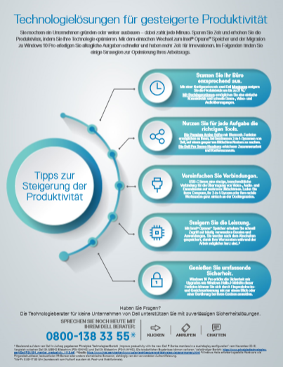 Technology Dell, Whitepapers, Technologielösungen für gesteigerte Produktivität