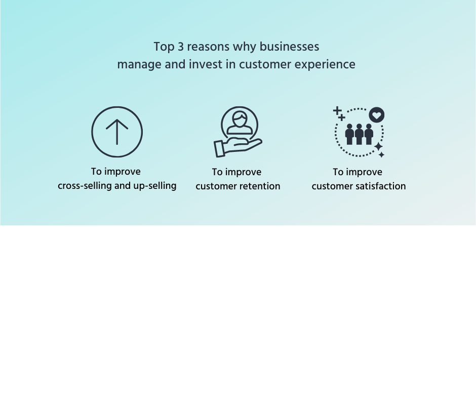 customer service, Business, What Does Customer Service Look Like In 2021