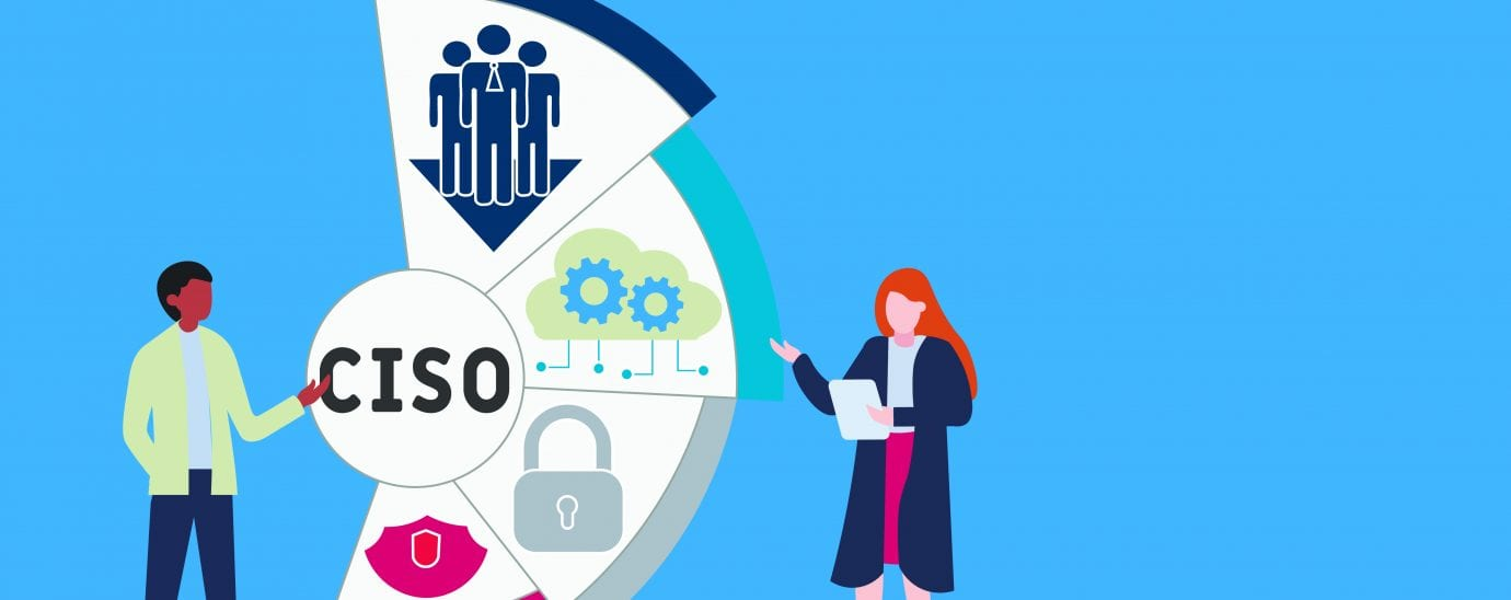 CISO, Cyber Security, Proofpoint's Voice of the CISO 2021 Report unpacked